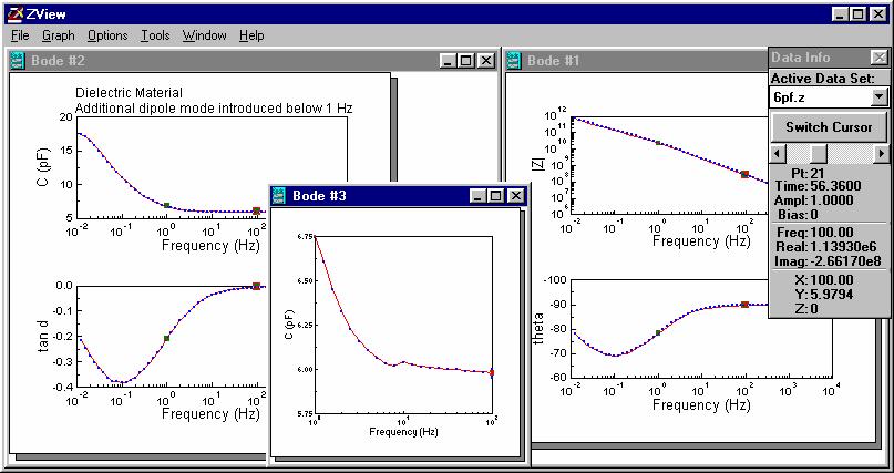 zview impedance