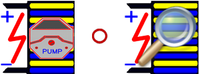 FlowCell<sup>®</sup> and FCView<sup>®</sup>